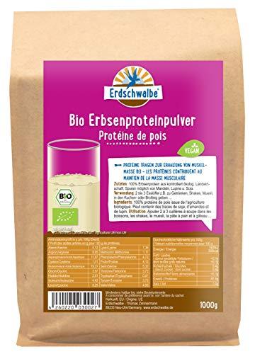 Erdschwalbe Bio Erbsenprotein - Hergestellt in der...